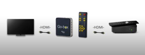 Illustration af Go-box opsætning med en TV-boks